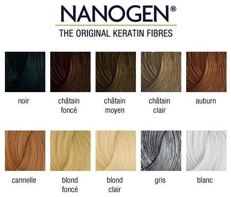 Nanofibres 30 g Poudre de cheveux